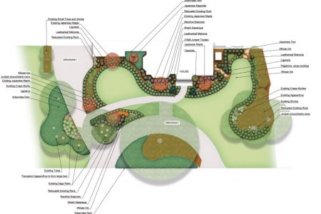 english turn landscape design front yard
